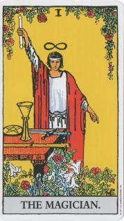 Symbols of the Grail Ritual